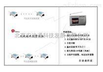 电极式水位控制器,无线水泵水位控制器