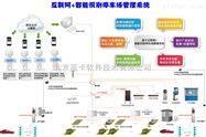 停车场系统生产厂家