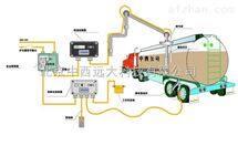 M104148静电接地控制器(有防爆证 标配24V) 型号:QAT1-SCP-SA(产品)库号:M104148