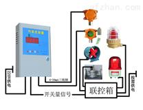 松节油气体报警器工业防爆型松节油报警器松节油浓度检测仪