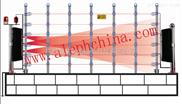 ABE-XXX-S-广州市艾礼富三光束红外对射双鉴探测器全球*