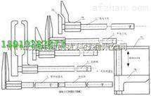 全套形态测量尺 型号:M133905库号:M133905