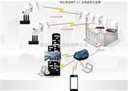 LA-5825-市区周边20个工厂无线监控系统,烟囱数据无线传输系统