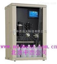 在线水质分析仪 型号:SR08/RQ-IV-P23库号:M402351