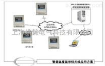 FST-1000T智能温度显示仪