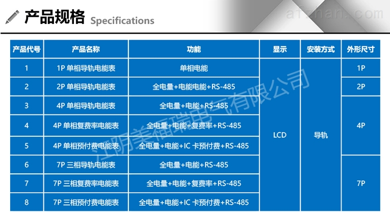 支持一次接入(直接接入)和二次接入(经电流互感器ct接入)两种接线办法