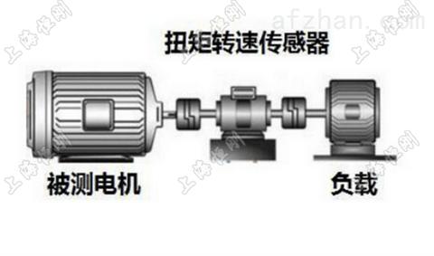 动态扭力测试仪_动态扭力测试仪