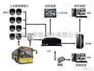 4G硬盘录像机|远程视频监控设备