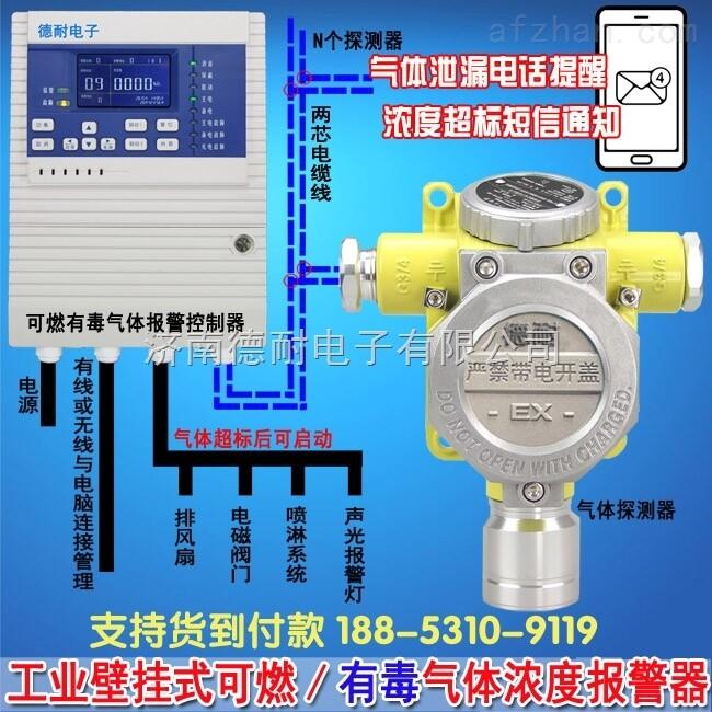 可燃气体浓度报警器,RBT-6000-ZLGXS型可燃气体浓度报警器