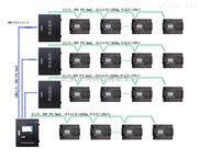 LN8-消防设备电源状态监控系统