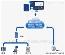 能源管理云平台系统