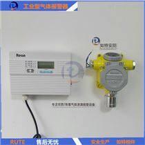 环氧乙烷浓度在线监测系统