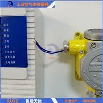 气瓶储存室环氧乙烷气体监测器