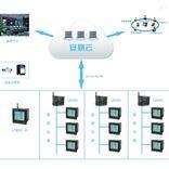 智能配电房监控系统多少钱?