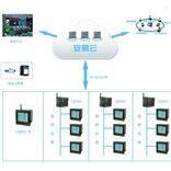 固德力安多功能电力仪表智能网络电力 仪表