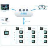 固德力安智能供配电系统让传统电气盘柜厂如何突围