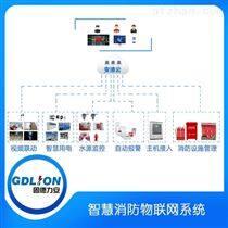 智慧消防安全隱患管控系統