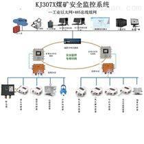 隧道安全監測系統-監測監控系統