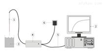 热导率测量系统