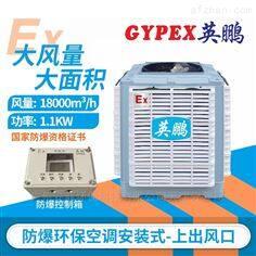 葫芦岛防爆环保空调,安装式
