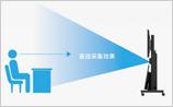 多功能网呈NEX1200U 深度阐释科达视频会议+