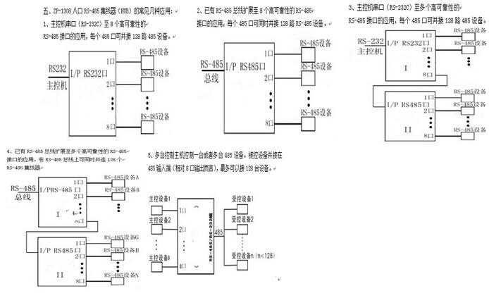 注意:不同公司的方案和引脚定义不一样,连接方式有差别。 4、RS485集线器总线应采用什么样的通讯线?一条总线上可以挂接多少台设备? 必须采用RVSP屏蔽双绞线。所用屏蔽双绞线规格,与485通讯线的距离和挂接的设备数量有关,如下表所示。采用屏蔽双绞线有助于减少和消除两根485通信线之间产生的分布电容以及来自于通讯线周围产生的共模干扰。 通讯距离 设备数量 通讯线规格 1-400m 1 - 32 台 0.