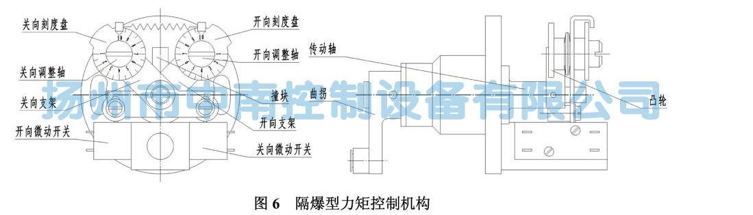 z45-24b-z45-24b防爆阀门电动装置-扬州市中南控制