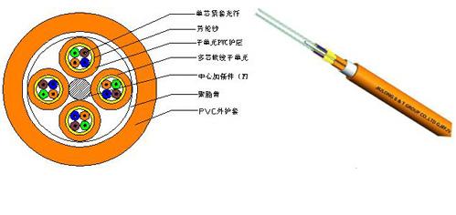 单模光纤结构图