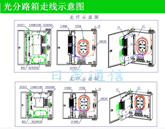 三,产品结构图(图2)