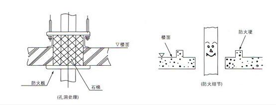 检查接地电阻和绝缘电阻