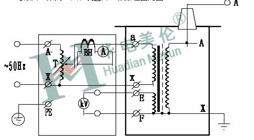内的调压器输出电压,接入高压试验变压器的初级绕组