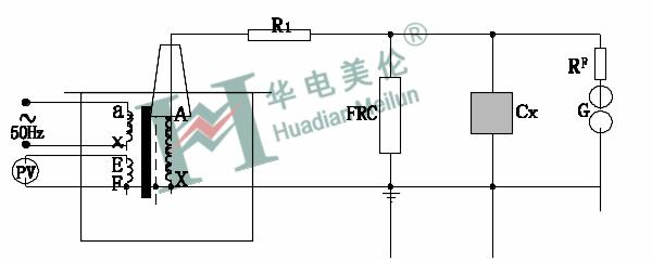 图5:被试品工频耐压试验接线图 图中:R1限流电阻 FRC阻容分压器 RF球间隙保护电阻  G球间隙 CX被试品 注:高压尾必须可靠接地 工频耐压试验中限流电阻R1应根据试验变压器的额定容量来选择。如高压侧额定输出电流在100~300mA时,可取0.5~1/V(试验电压);高压侧额定输出电流为1A以上时,可取1/V(试验电压)。常用水电阻作为限流电阻,管子长度可按150kV/m考虑,管子粗细应具有足够的热容量(水阻液配制方法:用蒸馏水加入适量硫酸铜配制成各种不同的阻值)。 球间隙及保护电阻:当