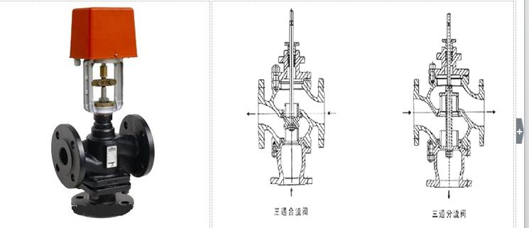 一、电动三通阀 概述 SVB7300电动三通阀、电动三通阀用于空气调节、热通风、热处理厂的工业和工行业的流体控制。电动调节阀有二通及三通形式。 二、电动三通阀 主要技术参数 介质:热冷水,50%乙二醇、蒸汽 介质温度:2~180 公称压力:1.6Mpa 流量特性:等百分比或线性 可调比: 50:1 渗漏量(m3/h):KV值的0.