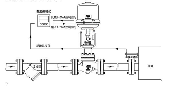 分体式电动温度调节阀安装示意图图片