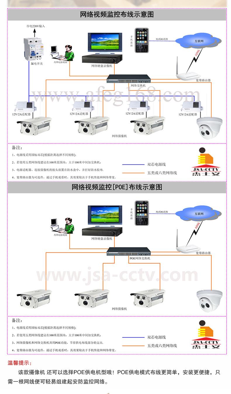 200万高清监控摄像机 1080p网络摄像机 网络监控摄像机批发
