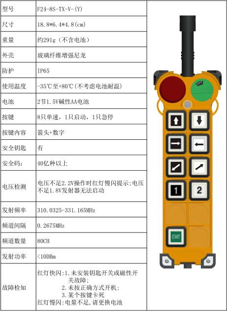 f24-8s-禹鼎f24-8s工业遥控器-河南禹鼎电子股份有限