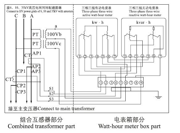 高压10kv计量箱接线图