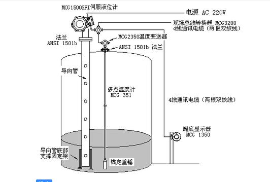 可靠,耐用,而且各种型号的液位计配上液位报警,控制开关,可实现液位或