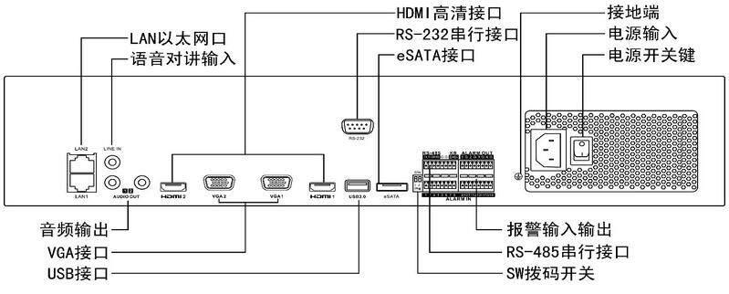 硬盘录像机 华安瑞成(北京)科技有限公司 海康网络硬盘录像机nvr 64路