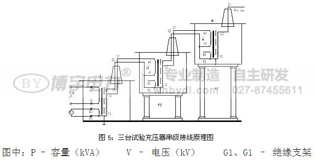 yd(jz)系列油浸式交直流试验变压器