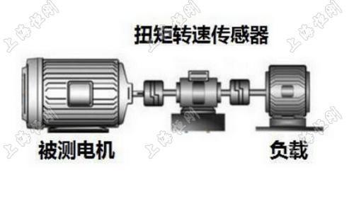 同轴减速马达扭力测试仪